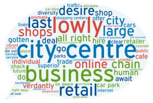 Wordcloud: expectations and wishes for the future of city centres