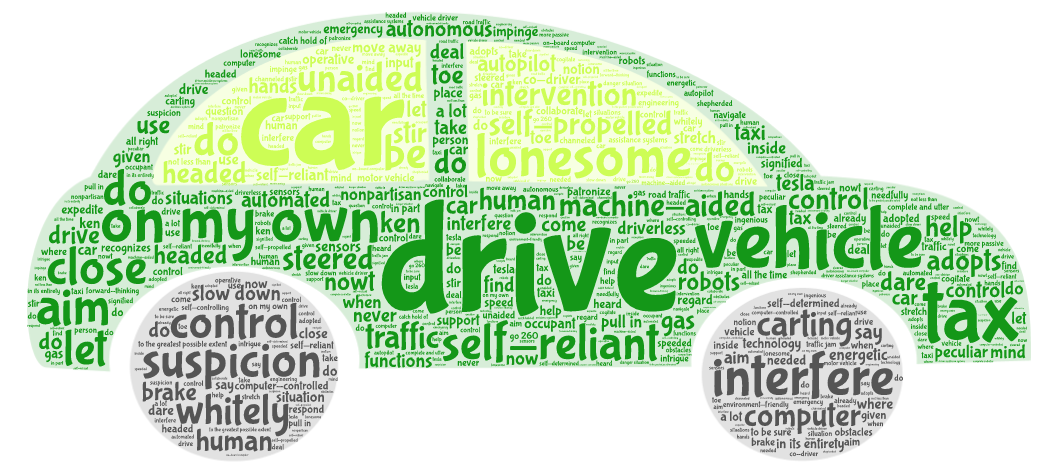Word cloud Understanding autonomous driving